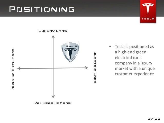 Tesla motors marketing strategy for Marketing strategy of nissan motor company