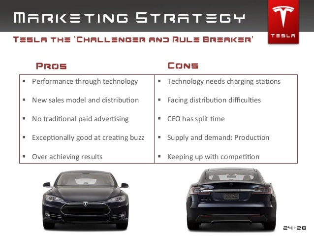 tesla's integration of marketing communications Posts about vertical integration written by geoffrey manne (whether driven by beer company marketing efforts tesla's major stumbling block seems to be more.