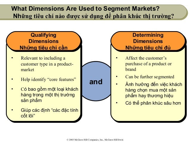 qualifying and determining dimensions Qualifying dimensions the dimensions that are relevant to including a customer type in a product market back to previous rate this term +1-1 search browse a-z.
