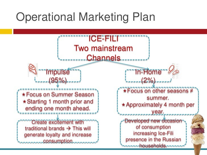 ice fili strategic option Ice-fili needs to increase marketing and consider new technology to keep their market share above nestlé the new avenues found by opening cafes would be a choice that can broaden the market.