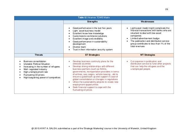 strategic marketing case study - 27 mins, 2015 key topics marketing strategy retailing corporate social responsibility globalisation starbucks is the essential s.