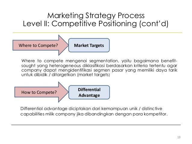 dhl strategic marketing managment Una marin project management officer at dhl global forwarding & co llc, oman  strategic planning: organizing the process and framework of strategic planning .