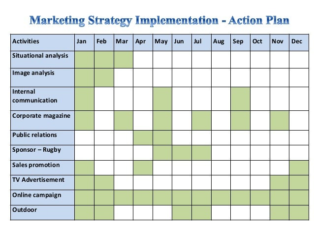 Strategic marketing plan for slt megaline for the year 2015