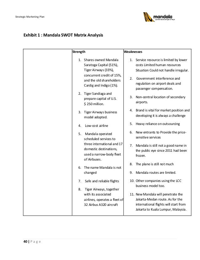 bus 210 swot analysis Essay on bus 210 swot analysis 729 words nov 9th, 2015 3 pages show more swot analysis stacey morrison hca/240 professor: jason.