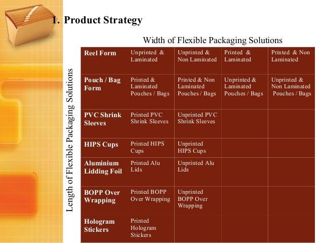 Penetration Vs. Skimming Marketing Strategies