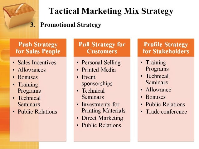 strategic marketing recommended marketing mix