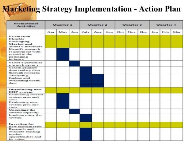 Strategic marketing plan of tuffline