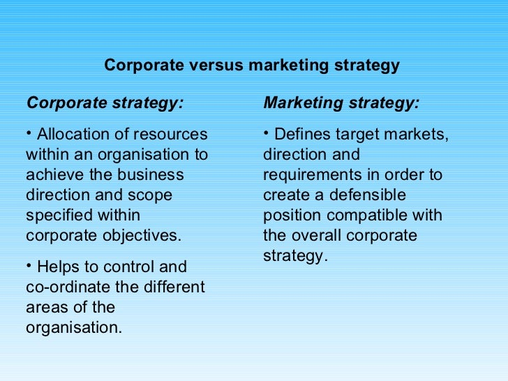 How Positioning Affects Strategy & Marketing Tactics