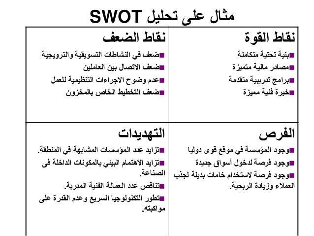 Strategic Management- Arabic