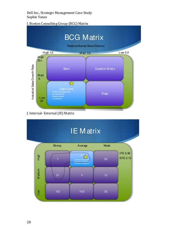 dell bcg matrix analysis The bcg matrix is a portfolio model developed by the boston consulting group (bcg) in 1968 it has been popularized over time through inclusion in many strategy and marketing textbooks it has been popularized over time through inclusion in many strategy and marketing textbooks.
