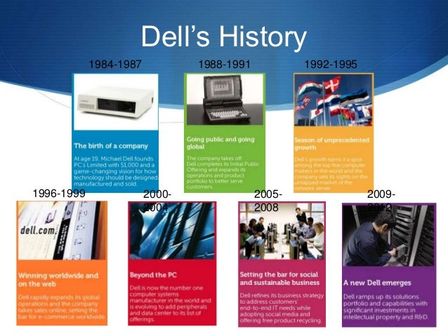 Manufacturing Operations Management: Lessons From Dell