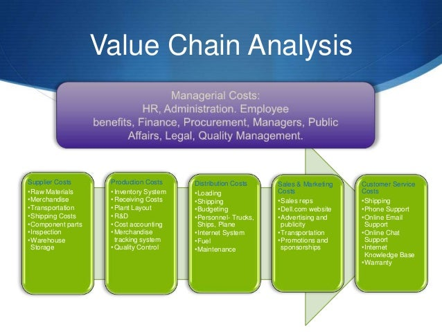 Analyses the value chain for dell business essay