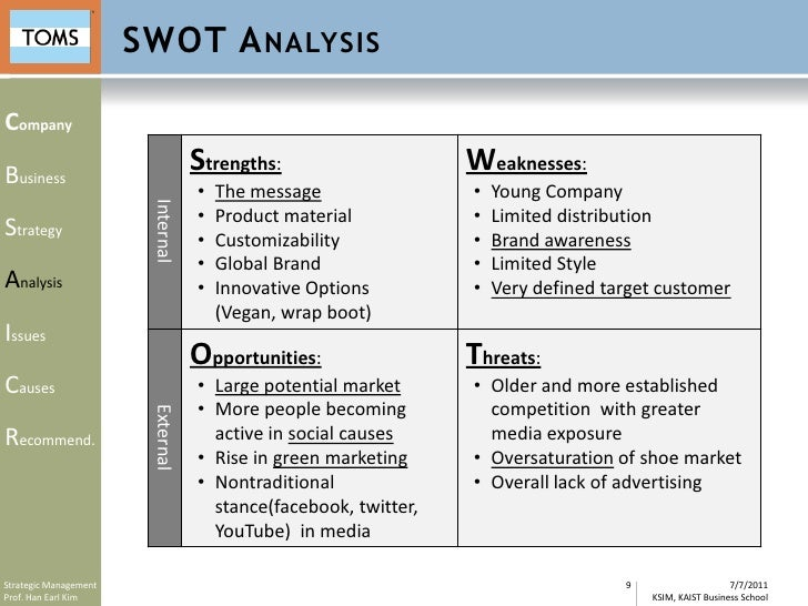 Swot for converse shoes