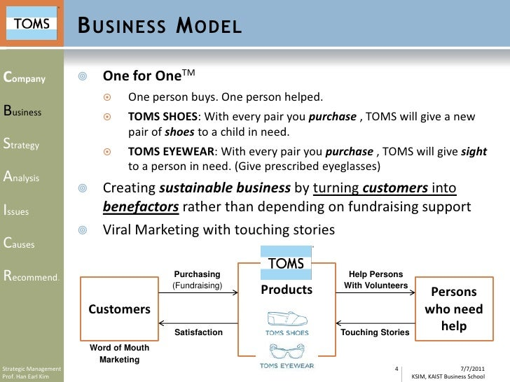 toms shoes business formal report Welcome to the toms giving report giving is fundamental to everything we do  at toms we make shoes and eyewear, but really we're in business.