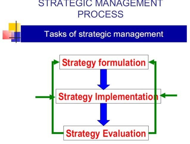 strategic management process of celcom Celcom axiata sdn bhd, a technology resources industries (tri) bhd company   of this case study is to analyse and discuss the strategy direction of celcom   and a common vision throughout the development and production process7.