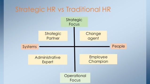 strategic human resources management a review Human resource management is the process of employing people, training them, compensating them, developing policies relating to the workplace, and developing strategies to retain employees there are seven main responsibilities of hrm managers: staffing, setting policies, compensation and benefits, retention , training, employment laws, and.