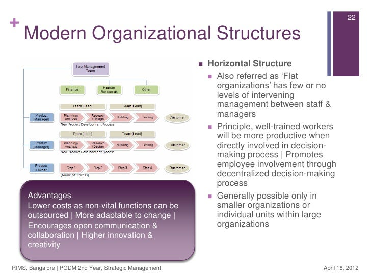 disadvantages modern organizations Organization theory: what are the advantages and disadvantages of a multi-perspective approach in understanding organizations.