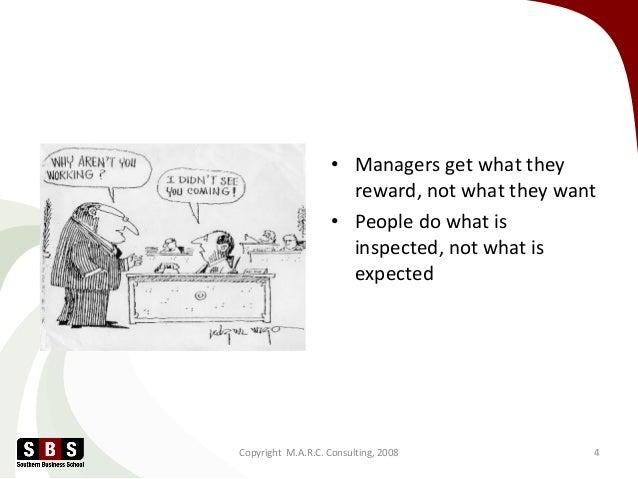 Strategic People Management - Ak2013