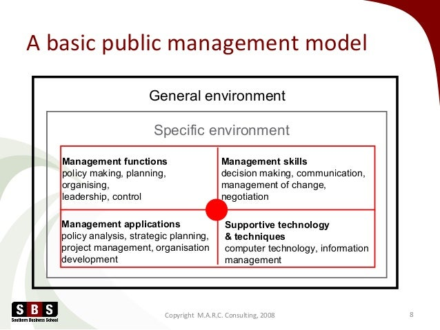 management and mcd2040 managing people No two management jobs are identical no two situations are ever precisely the  same this explains why there is no one 'best way' of managing what is.