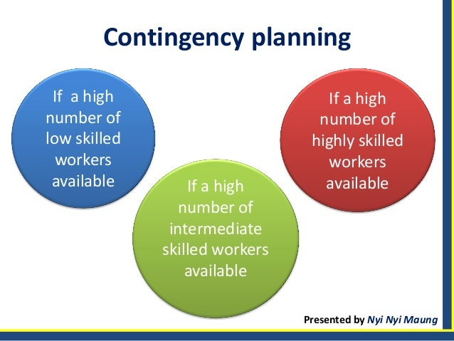 people resourcing strategy Our strategy - growing through people, has been developed  of the ucd  strategy, namely:  into all other relevant hr processes, beginning with  resourcing.