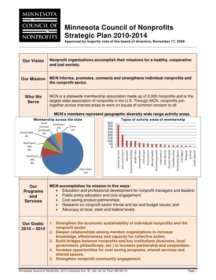 Minnesota Council of Nonprofits                                     Strategic Plan 2010-2014                              ...