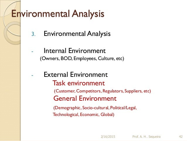 external envirnment analysis of urban outfitters
