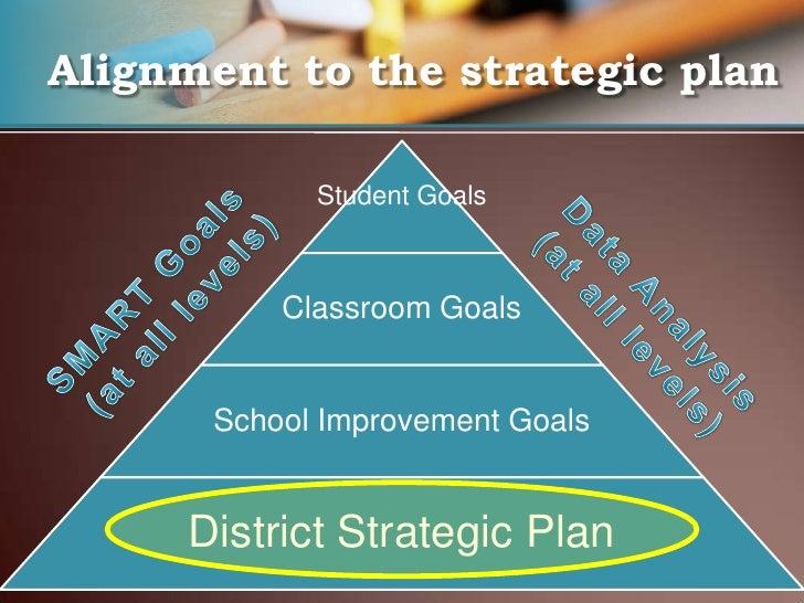Strategic plan presentation to school board 23 toneelgroepblik Image collections