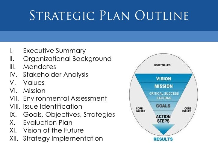 Partner Training Strategic Plan Development