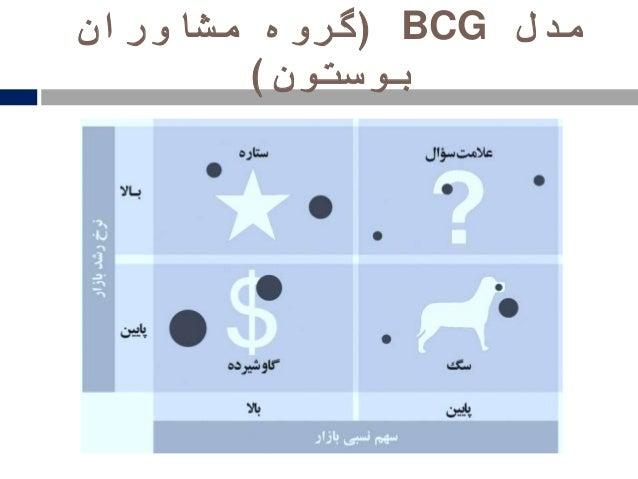 مدلBCG(مشاوران گروه بوستون)