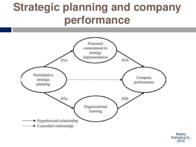 Strategic planning and company performance Marko Kohtama¨ki, 2012