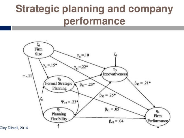 Strategic planning and company performance Clay Dibrell, 2014