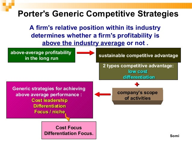 Competitive Strategies  Focus  An organization concentrates on a specific regional market, product line, or group of buy...