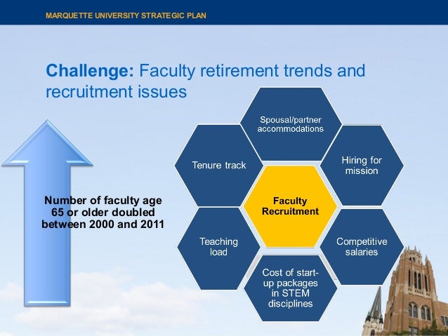 Marquette University - Strategic Planning August 2013