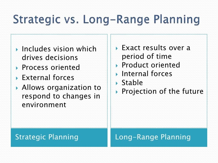 Strategic Planning: Vision & Action Slide 2