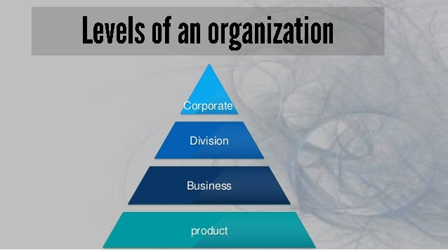 contrasting two organisations Get a basic definition of organization in this topic from the free management library.