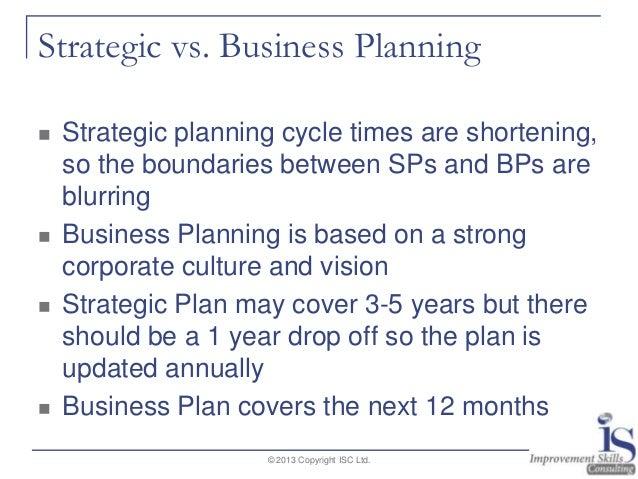 Benchmarking in business plan