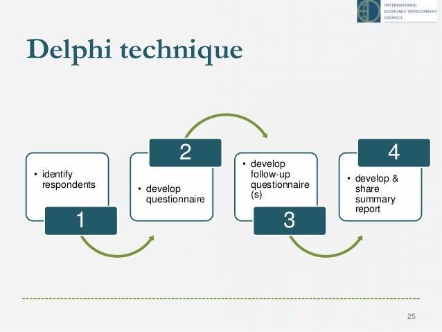 Delphi technique • identify respondents 1 • develop questionnaire 2 • develop follow-up questionnaire (s) 3 • develop & sh...