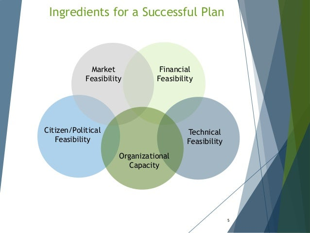 Market Feasibility Financial Feasibility Citizen/Political Feasibility Organizational Capacity Technical Feasibility Ingre...