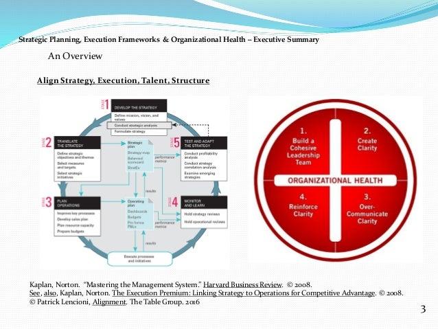 strategic planning frameworks