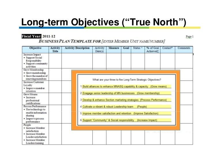 True north creative business planning