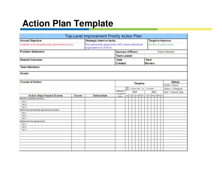 Strategic planning deployment using the x matrix w225 for What is an action plan template