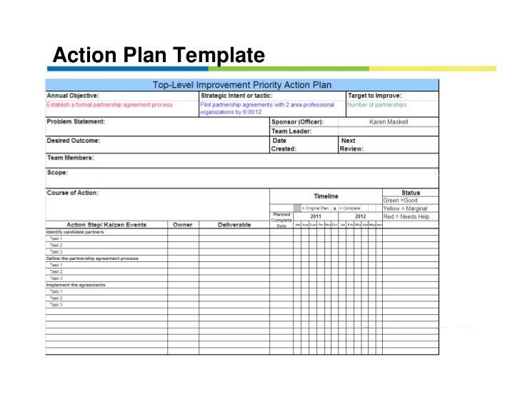 Example: MNASQ Marketing Plan; 44.  Free Strategic Plan Template