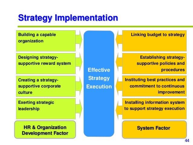 Strategic planning for managers ppt slides