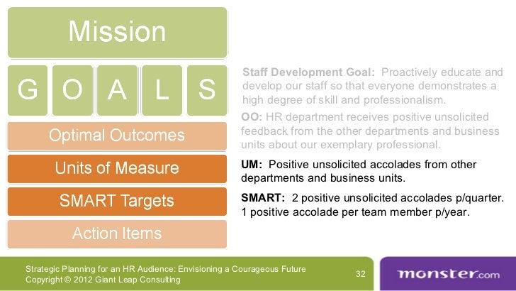 Staff Development Goal: Proactively educate