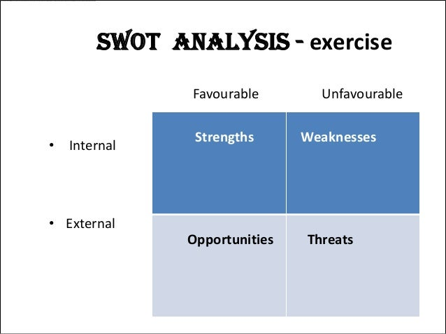 swot analysis of fitness service industry growth rate Sports and fitness clothing market - global industry analysis, size, share, growth, trends and forecast 2016 - 2024.