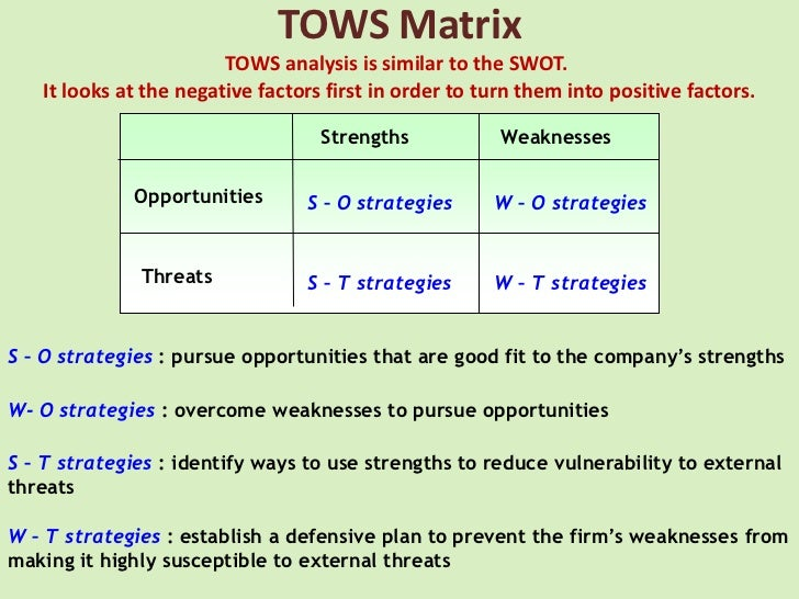 swot analysis for afghanistan Swot analysis can help you identify strengths, weaknesses, opportunities & threats of your venture in order to fine tune the focus & interests of your business.