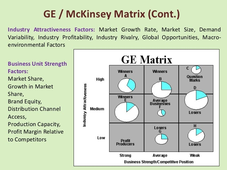 marks and spencer tows matrix Tows matrix gives a set of strategies by analyzing internal capacity of the  company and external environment of the industry it is a matching tool for  constructing.