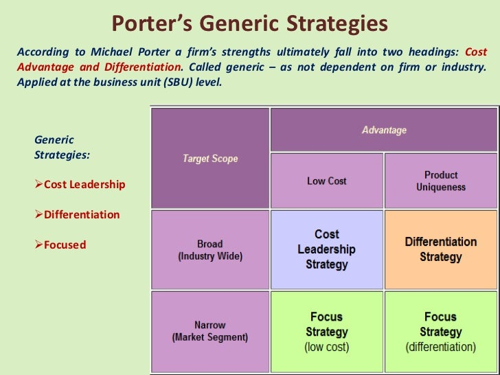 Strategic planning management for General motors pricing strategy