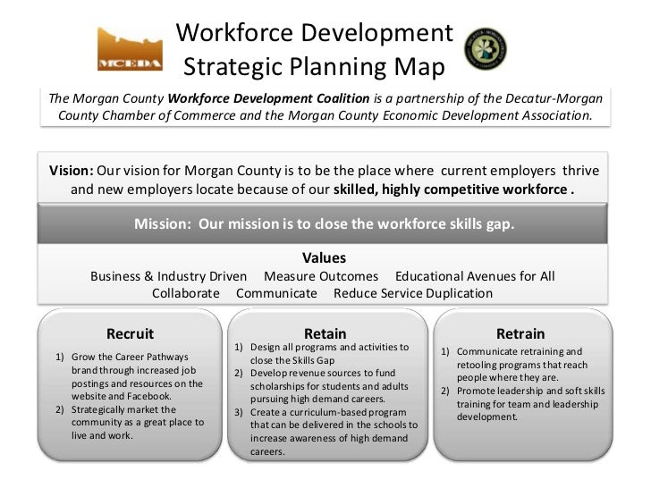 Workforce Development                          Strategic Planning MapThe Morgan County Workforce Development Coalition is ...