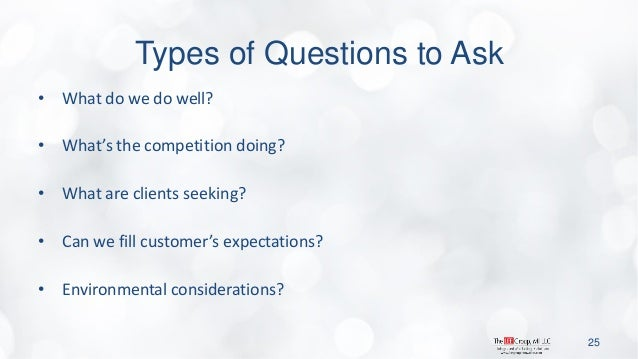 Types of Questions to Ask  •What do we do well?  •What's the competition doing?  •What are clients seeking?  •Can we fill ...